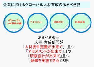 スクリーンショット 2015-02-26 9.39.19