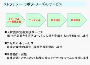 スクリーンショット 2015-02-26 9.39.28